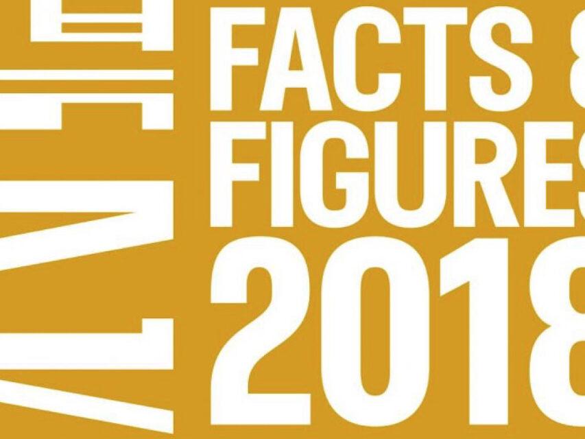 DFI har stor succes med deres støttede dokumentarfilm og serier