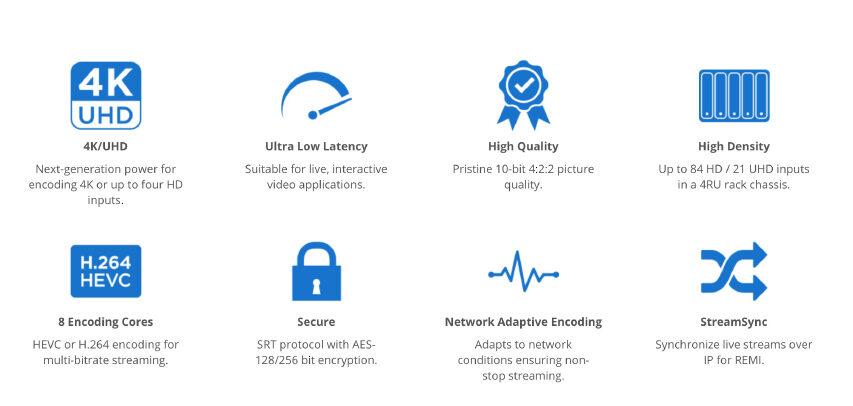 Makito X4 er en ny encoder fra Haivision der kan håndtere op til 84 HD signaler i en seriel boks