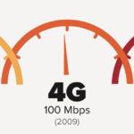 Status for 5G