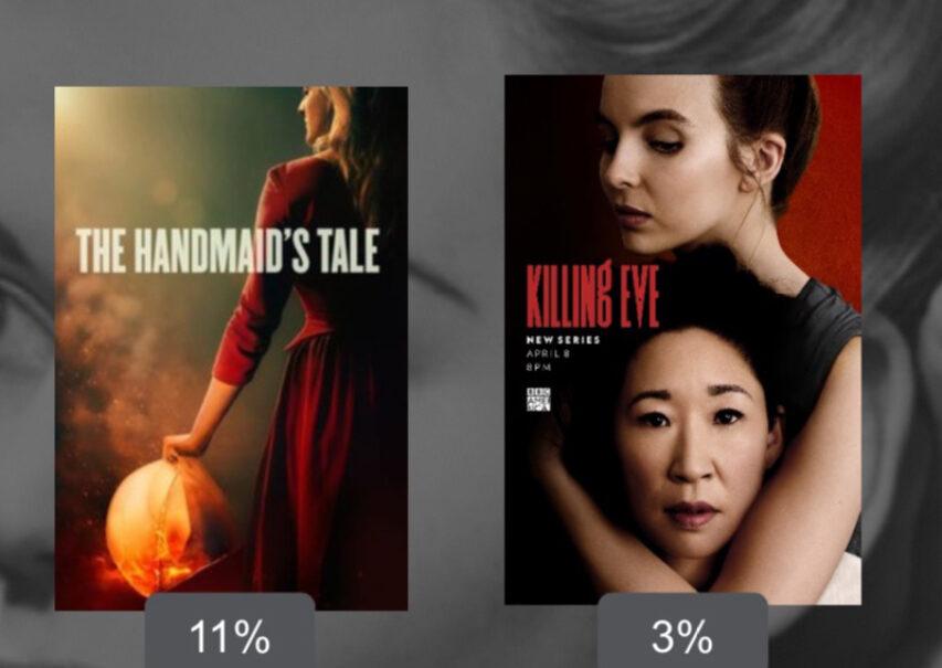 DFI har begået en analyse af film og serie forbruget - ganske overraskende er der flere der har set Matador end GOT