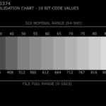 Hvor HDR er du